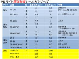P・E-ライト 極低硫黄シール材シリーズ