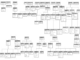 クラスターツリー図