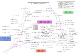 スライド 1 - 電子情報通信学会