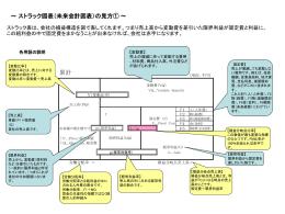 ストラック表の見方(PPT形式ダウンロード)