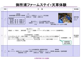 御所浦ファームステイ+天草体験