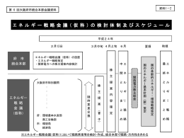 PowerPointファイル/150KB