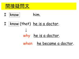 間接疑問文 - ocehp