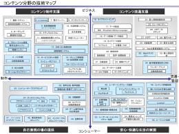 技術マップ【402KB】