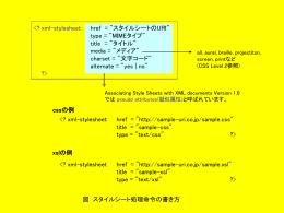 図 CSSのフォーマッティング・モデル