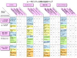 技術マップ【246KB】