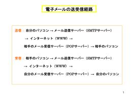 (3) 電子メール