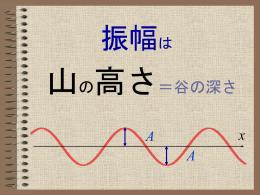 波動 - DTI