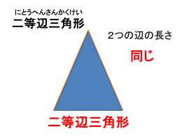 同じ 二等辺三角形 正三角形 せいさんかくけい