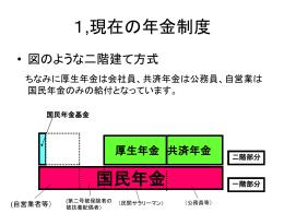 使用レジュメ(powerpoint)
