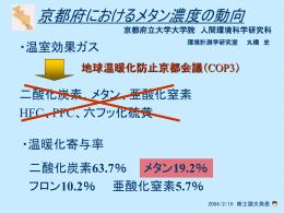 京都府におけるメタン濃度の動向