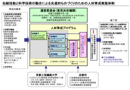 実施体制(PPTファイル) - KIT 情報科学センター