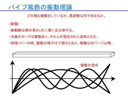 パイプ風鈴の振動理論 - koji-kon