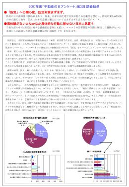 2007年度「不動産の日アンケート」第3回調査結果リリース