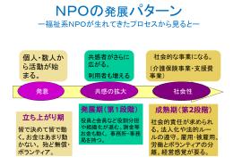 NPO法人の組織・展開プロセス