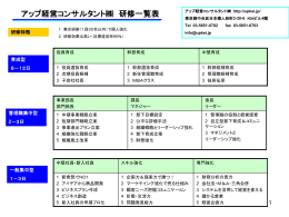 研修提案総合2006.1