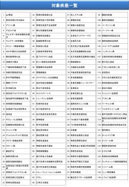 対象疾患一覧(パワーポイント文書)