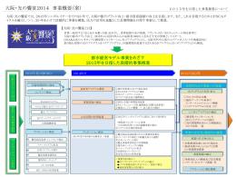 PowerPointファイル/447KB