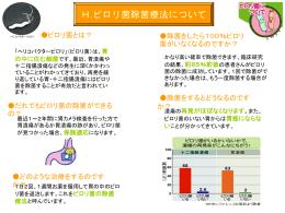 ピロリ菌の除菌療法