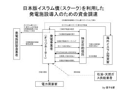 日本版イスラム債(スクーク)を利用した 発電施設導入のための資金調達