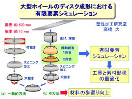大型ホイールのディスク成形の有限要素シミュレーション