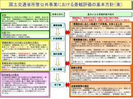 国土交通省所管事業における景観評価システム(案)
