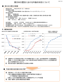 PowerPointファイル/139KB