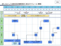 6.総合戦略年間スケジュール [351KB pptファイル]