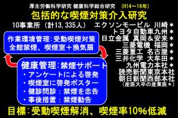 受動喫煙曝露時間(12227名)