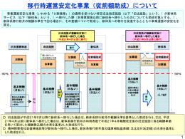 新体系への移行促進事業(10割保障)について