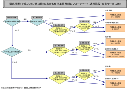 スライド 1