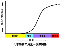 文章中の図表(Power Point)