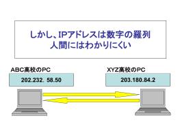 パワーポイント:44.0KB