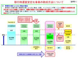 ⑦複数の新体系サービスに移行した場合における従前額助成の取扱い