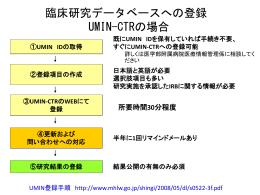 臨床研究データベース(UMINなど)への登録