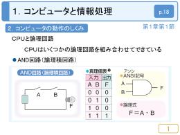 コンピュータの動作のしくみ - Nichibun.net