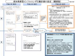 テキスト版 - 高知県庁