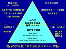 農場における衛生管理対策(GAP,QAP