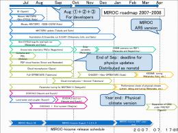 MIROC roadmap 2007と革新プロ広報活動 (wnabe070726