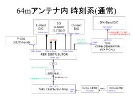 64mアンテナ内 時刻系(通常)