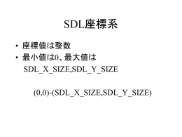 SDL座標系