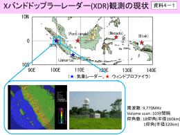 Xバンドドップラーレーダー観測の現状