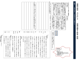 PowerPointファイル/420KB