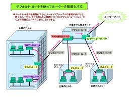 ネットワーク研修 3