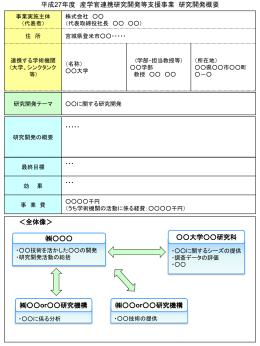 (4)研究開発概要(PPT:210KB)