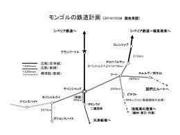 モンゴルの鉄道計画