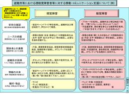 2010_3jiritsu2