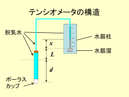 テンシオメータの構造