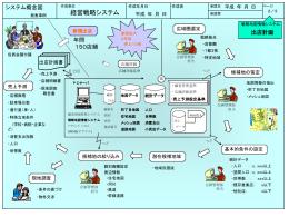本提案書(システム概念図)