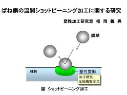 ばね鋼の温間ショットピーニング加工に関する研究